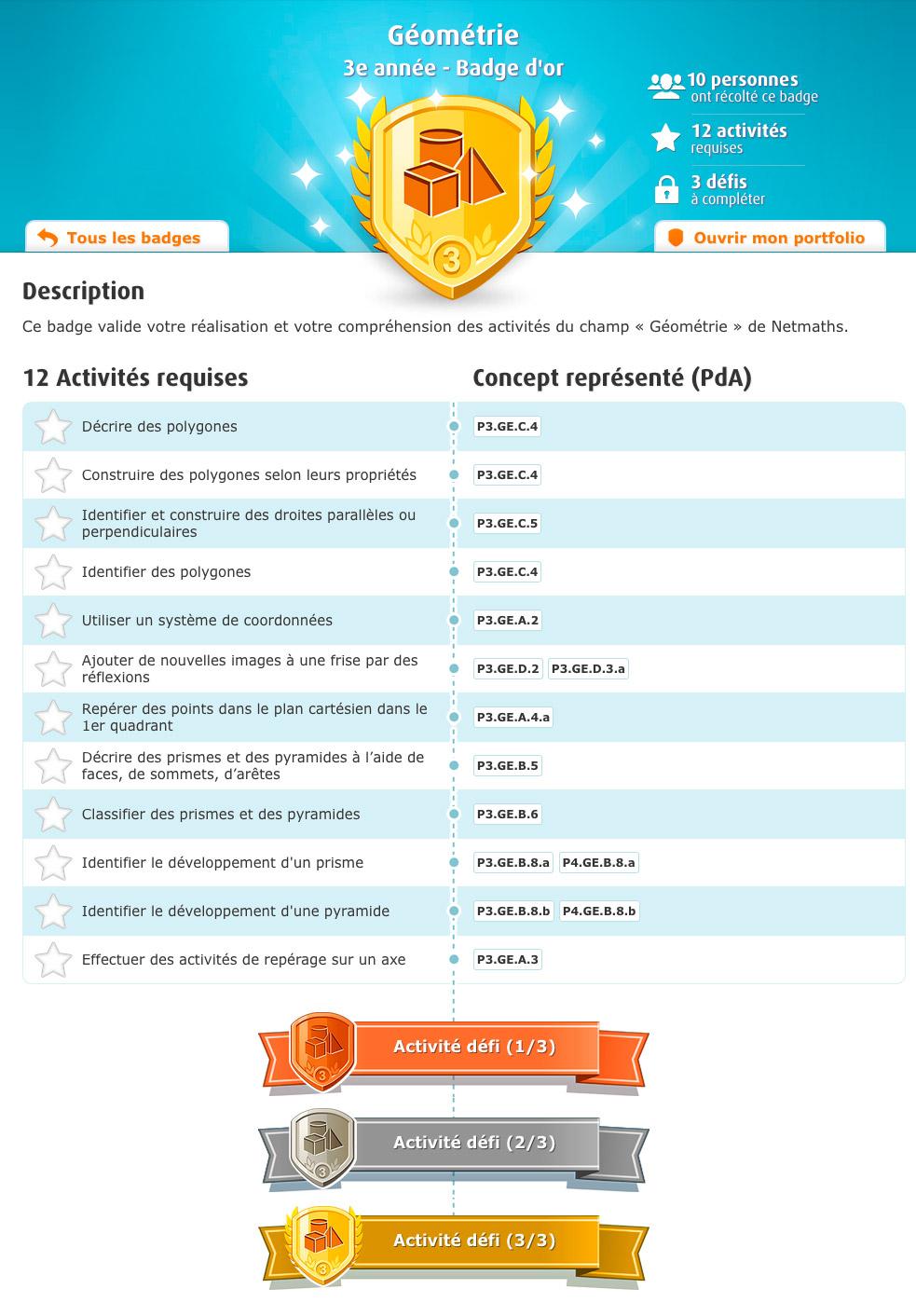 image Badges_CK_criterias