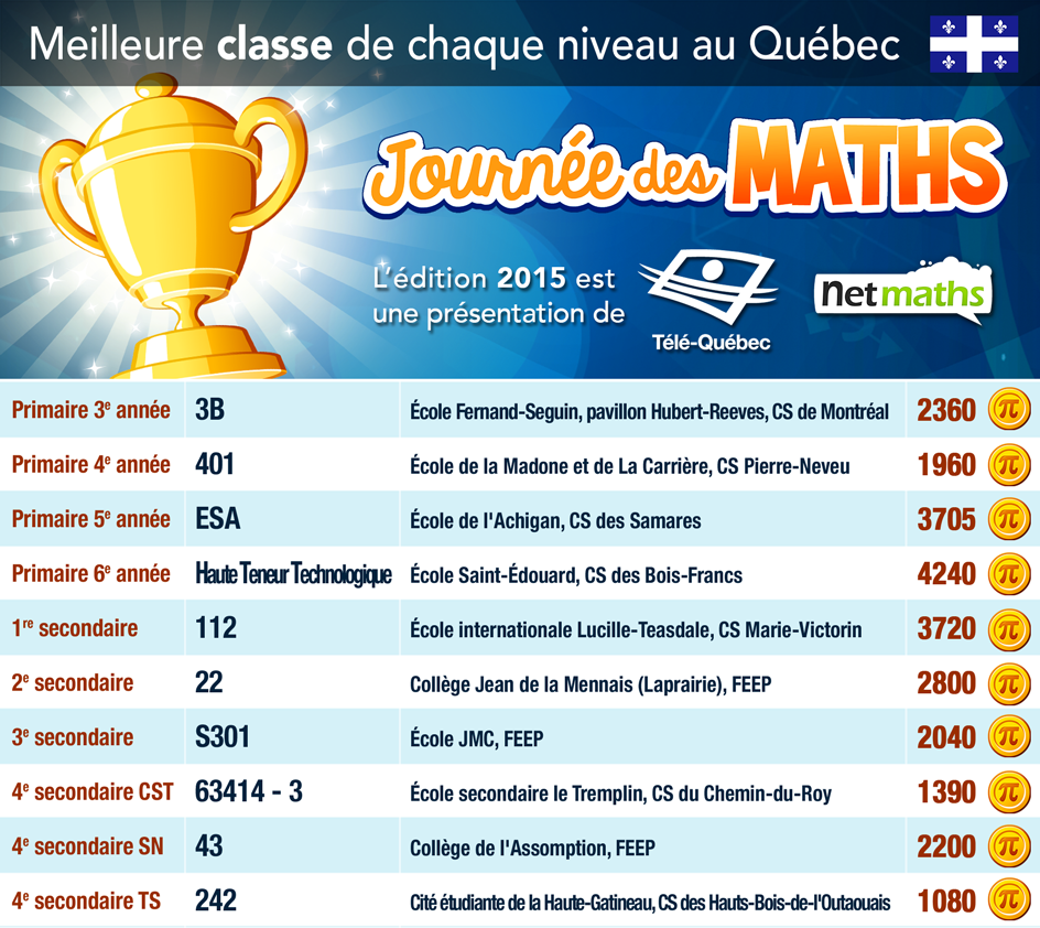 image JDM2015_QC_top_classes