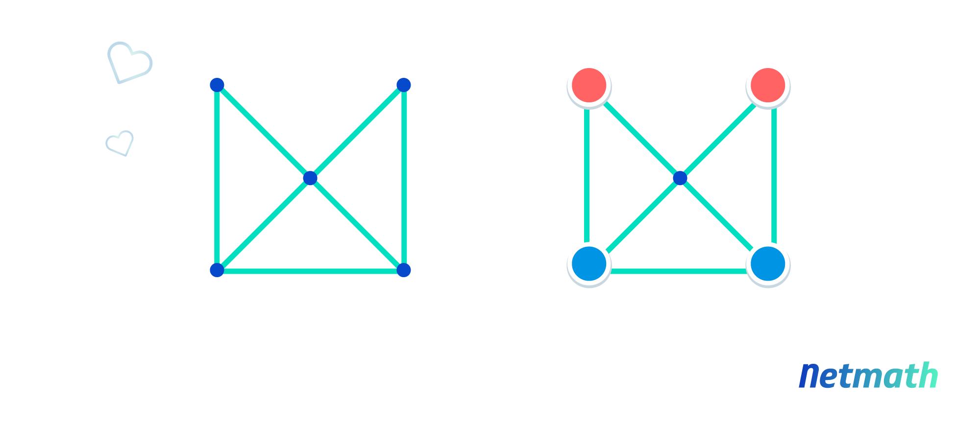 Netmath: Strategic Thinking Math Games