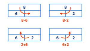 Number fact_memorization